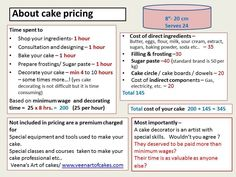 Cake Pricing! Understand why your cake costs the amount it does!