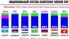 """Инфографика """"ДС"""""""