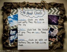 Our First Grade Weather Inquiry - Part One: Clouds First Grade Weather, Weather Lessons, Weather Unit, Reggio, Science Activities, Anchor Charts, Rainy Days, Kindergarten, Preschool