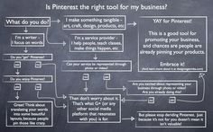 """Megan Auman is a great resource... this is just her latest rant for people who don't """"get"""" Pinterest. :)"""
