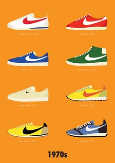 nike-sneakers-posters-decades-1970