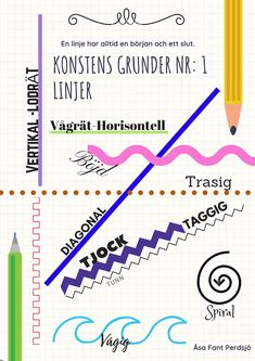 Affisch för Konstens grunder NR 1 | Bildlärarbloggen Art Projects, Projects To Try, Teaching Art, Doodle Art, Art Lessons, Painting & Drawing, Art For Kids, Arts And Crafts, Growing Up
