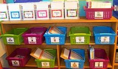 Serenade to Second Grade: Literacy Work Stations / Centers FREEBIE... Must get this together!
