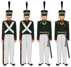 Leib-Gvardii Preobrazhenskiy Polk - Circa 1812 by JoeyLock