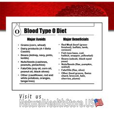 04-Blood type-O-foodtoavoid-beneficial_NaturalHealthStoreUS