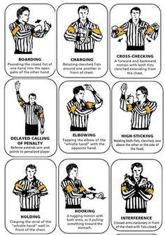 Basic Rules: NHL Hockey - Visual Guide