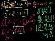 Implicit Differentiation - Khan Academy