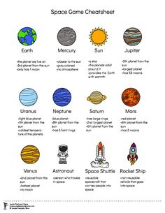 Teach the solar system for kids with this fun flashcard game that will help children learn facts about the planets, sun and moon. They're also great for playing memory. Solar System For Kids Game Cheatsheet Solar System Facts, Solar System Worksheets, Solar System Activities, Solar System Model, Solar System Planets, Space Facts For Kids, Space Activities For Kids, Space Preschool, Preschool Kindergarten