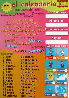Español Yr 7   Count, Spanish numbers and Charts