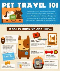 Travel and Trip infographic Best Dog Parks in SF Infographic Description Pet Travel Tips Infographic - Infographic Source - Make An Infographic, Life Is Ruff, Dog Travel, Travel Tips, Travelling Tips, Wireless Dog Fence, Online Pet Supplies, Dog Park, Tutorials