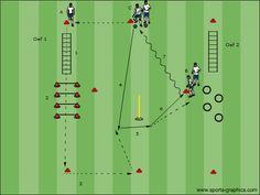 Fun Soccer Drills, Soccer Training Drills, Football Drills, Fitness, Sports, Soccer Practice, Training, Soccer Drills, Resistance Workout