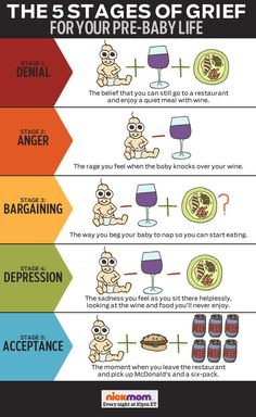The 5 Stages of Grief For Your Pre-Baby Life