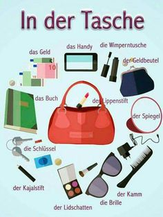 Learning German for Kids Learn German for Kids German for Kids German Language Learning, Language Study, Language School, Study German, German English, German Grammar, German Words, German Resources, Deutsch Language