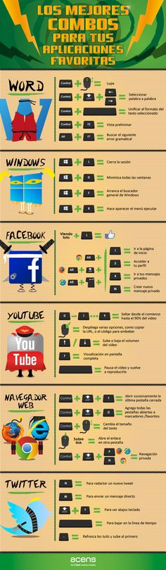 Atajos teclado Word, Twitter, FaceBook, Windows y navegador #infografia