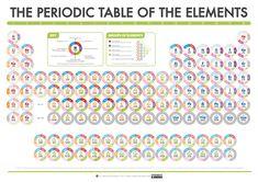 Infographics | Compound Interest