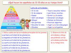 Me encanta escribir en español: ¿Qué hacen los jóvenes españoles en el tiempo libre?