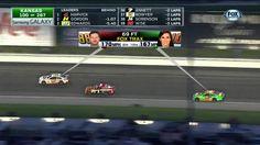 2014 5 Hour Energy 400 at Kansas Speedway - NASCAR Sprint Cup Series [HD] Efecto de seguimiento de objeto.  min 21:15