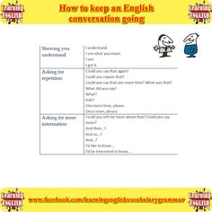 How to keep an English conversation going. Ways to avoid awkward silence. Part 2