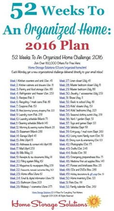 Free printable list of the 52 Weeks To An Organized Home Challenges for 2016. Join over 160,000 others who are getting their homes organized one week at a time! {on Home Storage Solutions 101}