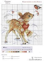 Fawn and bird chart.