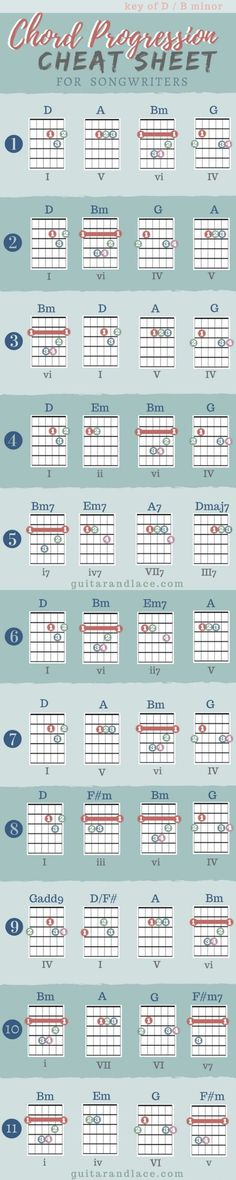 Chord Progression Cheat Sheet