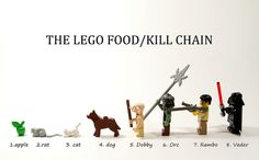 Lego Food Chain by zaberca, via Flickr