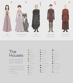 Game of Thrones by &Reach , via Behance