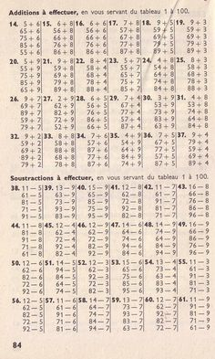 Daily Lottery Numbers, Lotto Numbers, Metal Lathe Tools, Kalyan Tips, Lottery Tips, Math Worksheets, Junk Journal, Ephemera, Sheet Music