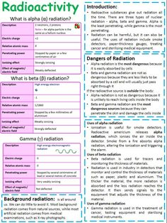 Printer Projects New York Learn French Verbs Printables Chemistry Classroom, Chemistry Lessons, Chemistry Notes, Chemistry Experiments, Science Chemistry, Physical Science, Science Lessons, Gcse Physics Revision, Revision Tips
