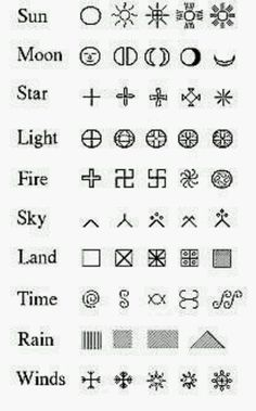 Ancient Italian Symbols and Meanings Magic Symbols, Ancient Symbols, Viking Symbols, Egyptian Symbols, Viking Runes, Earth Symbols, Rune Symbols And Meanings, Druid Symbols, Nature Symbols