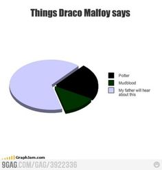 What Draco Malfoy says..