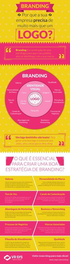 New Design Grafico Identidade Visual Ideas Social Marketing, Marketing Visual, Mail Marketing, Digital Marketing, Online Poster Maker, Online Posters, Business Branding, Logo Branding, Web Design