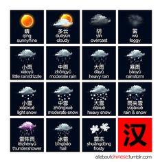 天气 Weather