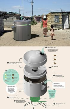 The Earth Tub design concept is the result of research and observation done on the Peri urban environments of Western Cape townships. Futuristic Art, Futuristic Technology, Atmospheric Water Generator, Modern Agriculture, Yanko Design, Water Storage Tanks, Industrial Design Sketch, Urban Homesteading, Photoshop Design