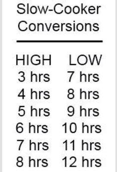 Slow Cooker (crockpot) Conversion Chart
