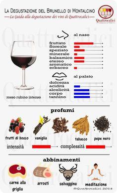 Impariamo a degustare il Brunello di Montalcino su Quattrocalici. Types Of White Wine, Wine Vine, Wine Country Gift Baskets, Barolo Wine, Wine Education, Homemade Wine, Wine Cocktails, Wine Bottle Holders, Cooking Wine