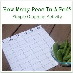 How Many Peas In A Pod? - Simple Graphing Activity