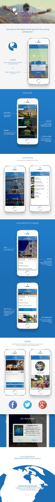 travel mobile app