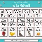 Hi TPT Friends! D'Nealian Manuscript Poster Set This alphabet bulletin board set was created with high resolution vector graphics so that it ca. Alphabet Line, Alphabet Wall, Bulletin Board, Vector Graphics, Chart, Letters, Friends, Poster, Amigos