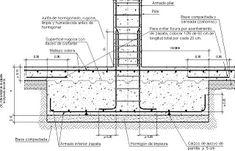Cimentaciones Superficiales y principales estructuras utilizadas