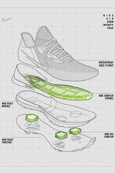 Nike Golf Delivers Most Innovative Shoe Yet: The Air Zoom Infinity Tour is packed full of performance tech. Interior Design Sketches, Industrial Design Sketch, Sketch Design, Shoe Sketches, Drawing Sketches, Golf Shoes, Sports Shoes, Sneakers Sketch, Shoe Releases