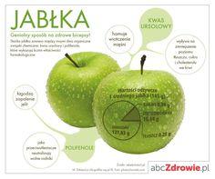 Jest tyle powodów, aby jeść te pyszne owoce!