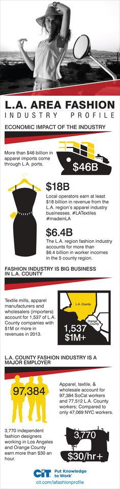 The impact of the LA fashion industry is huge! Fashion Marketing,  Industrial Style, 68c73c4dd7