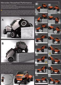 Awesome Concept car idea