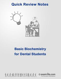 Dentistry studentresource.org scam