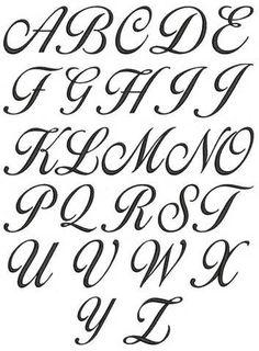 Cursive Alphabets A To Z A z cursive lettering for