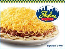 Skyline chili recipe...Omg! I love this stuff. Cincinnati style chili is the best