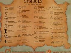 Trading Post Postcards or Native Tribe Maps or Native Symbols Maps or Native American Symbols Maps or Native American Maps Cherokee Symbols, Native Symbols, Indian Symbols, Symbols And Meanings, Ancient Symbols, Wiccan Symbols, Mayan Symbols, Viking Symbols, Egyptian Symbols