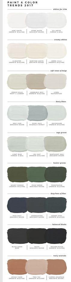 Paint trends - neutrals & greens