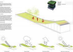 Big Architects Diagrams Big Architecture Diagram